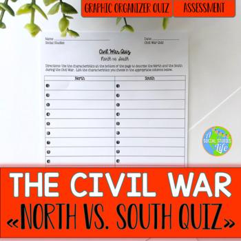 Civil War Quiz or Activity