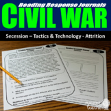 Civil War Reading Responses
