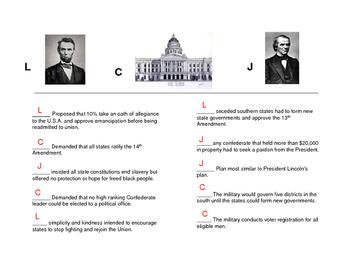 Civil War : Reconstruction