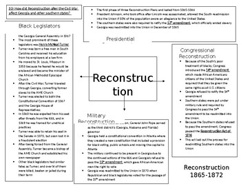 Reconstruction Plans Graphic Organizer - FerisGraphics