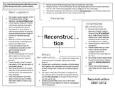 Civil War Reconstruction Graphic Organizer