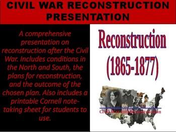 Civil War Reconstruction Presentation