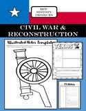 Texas History: Civil War & Reconstruction - Illustrated Notes
