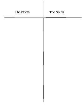 Civil War Reconstruction Unit Lesson 1 T-Chart