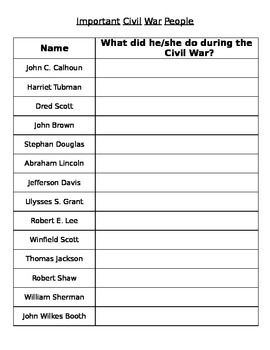 Civil War Reference  (Word)