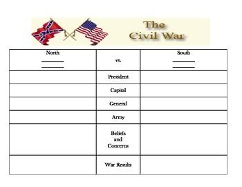 Civil War Reference  (pdf)