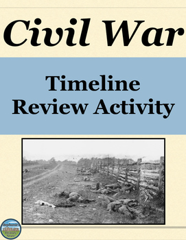 Civil War Timeline Review