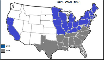 Civil War Risk
