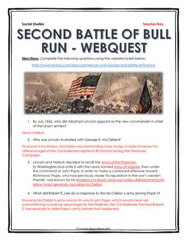 Civil War - Second Battle of Bull Run - Webquest with Key