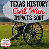 Civil War Activity: Social, Political, and Economic Impacts Sort