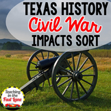 Civil War Activity: Social, Political, and Economic Impacts Sort