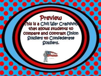 Civil War Soldier Craftivity