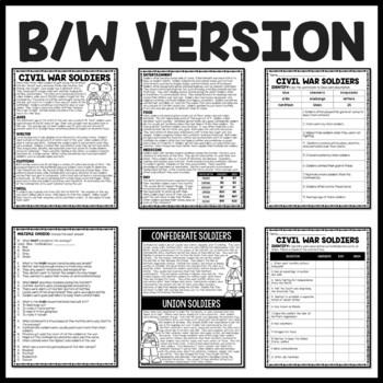 Civil War Soldiers Reading Comprehension Worksheet