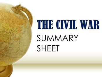 Civil War Summary Sheet