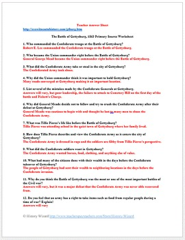 Civil War: The Battle of Gettysburg Primary Source Worksheet
