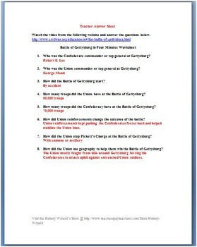 War: The Battle of Gettysburg in 4 Minutes Video Worksheet