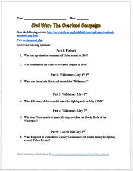 Civil War: The Overland Campaign Video Webquest (Wilderness to Petersburg)