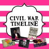 Civil War Timeline Activity