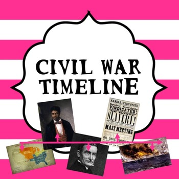 Civil War Timeline Activity