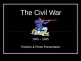 Civil War Timeline - A Visual History of the War Between the States (1861-1865)
