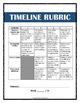Civil War - Timeline Assignment (Handout, Teacher Key, Rubric, etc.)