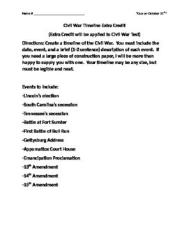 Civil War Timeline Extra Credit Project