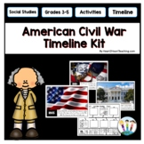 Civil War Timeline Kit with Posters & Activities