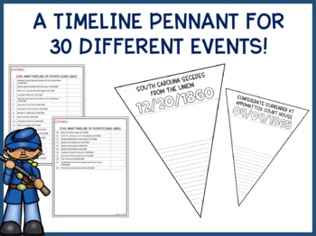 Civil War Timeline Pennants Including 30 Major Events