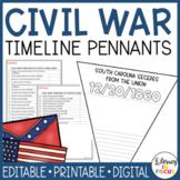 Civil War Timeline Pennants (Editable - Printable - Digital)