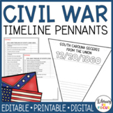 Civil War Timeline Pennants Including 30 Major Events