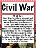 Civil War - US History to 1865 Cornell Notes