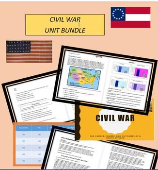 Civil War Unit Bundle US History/APUSH