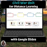 Civil War Unit for Special Education for google classroom