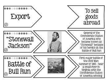 Civil War Vocabulary Matching Activity