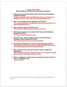 Civil War: Women Within the Civil War 4 Minutes Video Worksheet