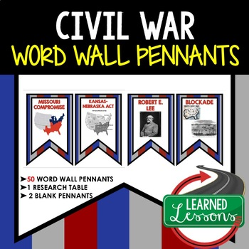 Civil War Word Wall Pennants (American History)