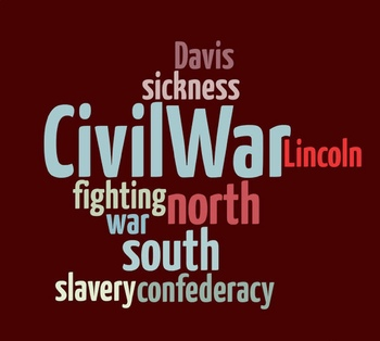 Civil War Wordle Word Art Picture File