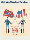 Civil War Wordless Timeline