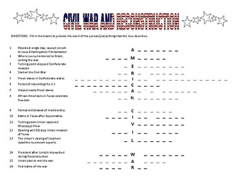 Civil War and Reconstruction Guide