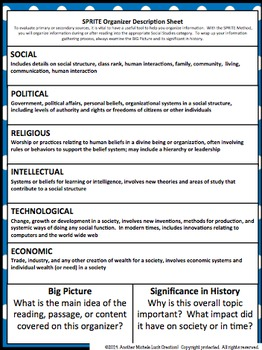 Civil War and Reconstruction SPRITE Social Studies Graphic Organizer