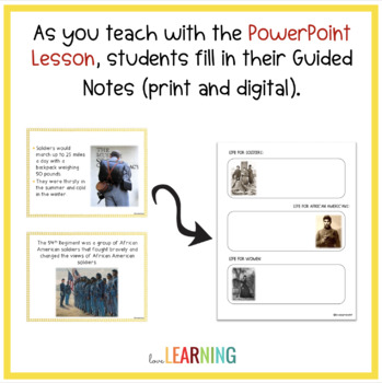 Civil War and Reconstruction Unit {lessons, study guide ...