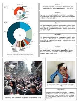 Civil War in Syria (Document Packet)