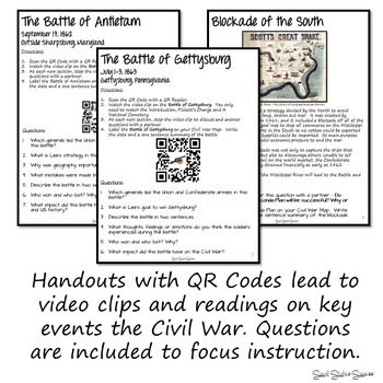 Civil War Debate and Primary Sources with QR Codes