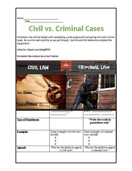 Civil vs. Criminal Cases Webquest