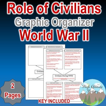 Civilians During World War II Graphic Organizer