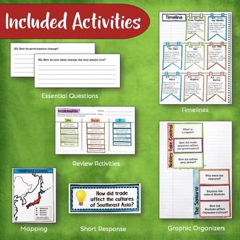 Civilizations of Korea, Japan, & Southeast Asia Interactive Notebook Unit INB