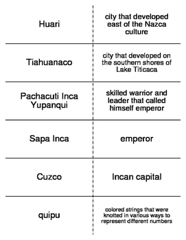 Civilizations of the Americas Vocabulary Flash Cards for World History
