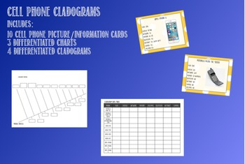 Cladogram Bundle