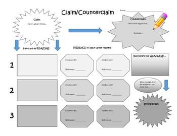 Claim - Counterclaim Graphic Organizer - NYS Common Core Regents