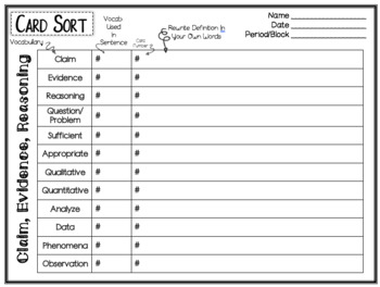 Claim, Evidence, Reasoning (CER) Card Sort  NGSS Aligned